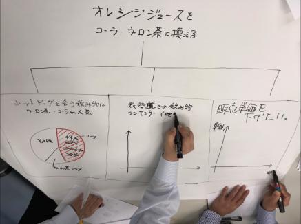 デルタスタジオ_研修・授業3